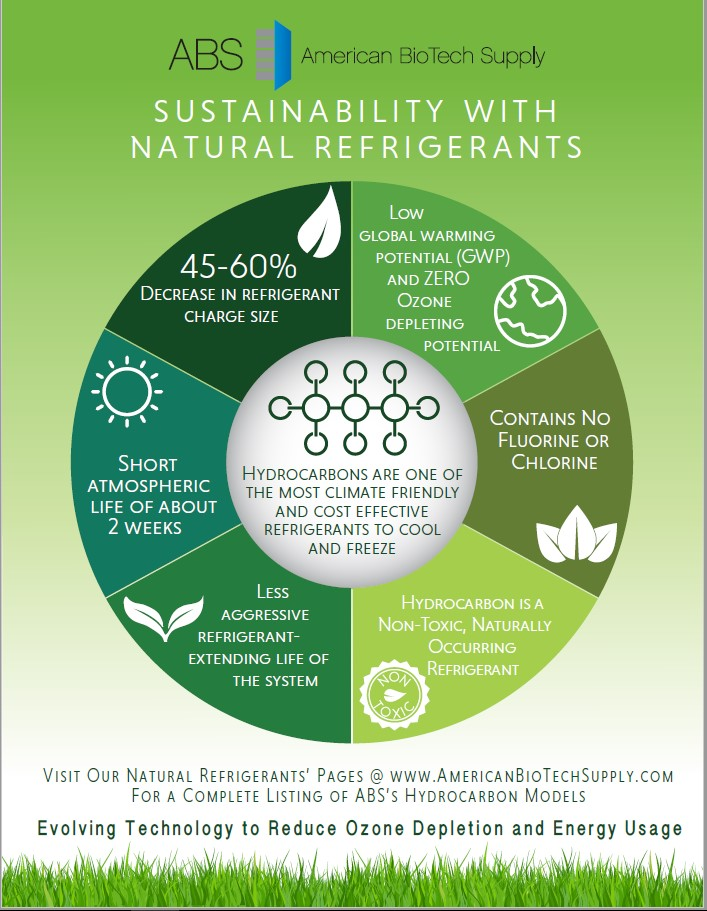Natural Refrigerants Flyer